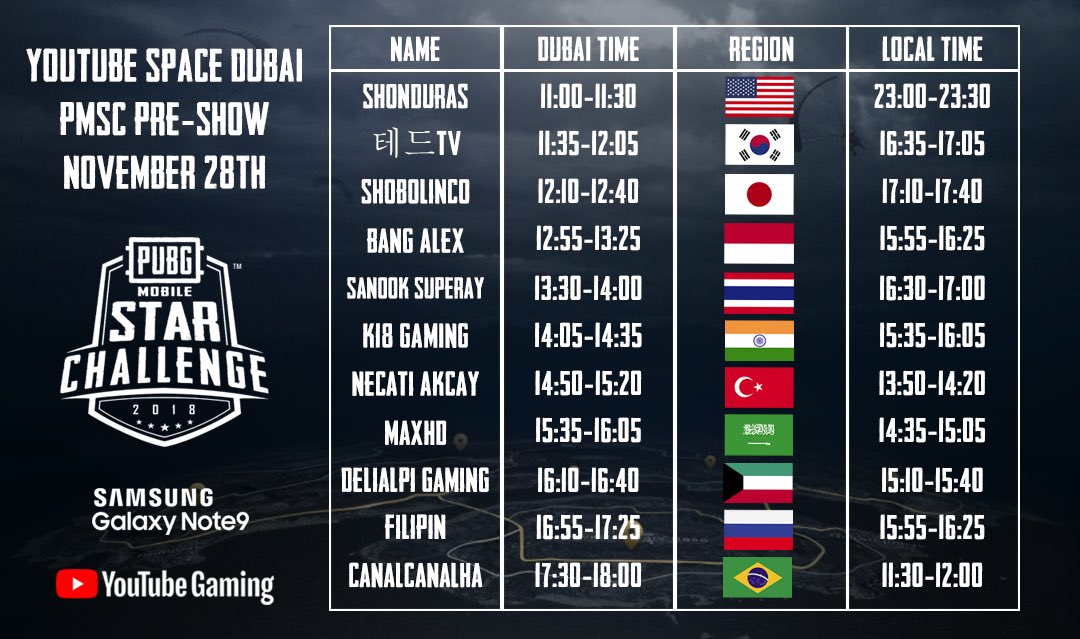 How To Participate In Pubg Mobile Star Challenge And Win Up To 200k - how to watch pubg mobile star challenge final online live stream schedule